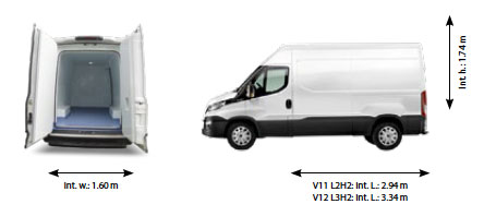 iveco_daily_dimensions_GB